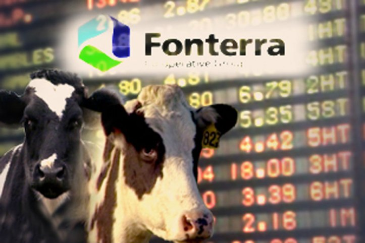 Guns For Oil For Butter Fonterra and dodgy NZ firms paid from BNL via HSBC